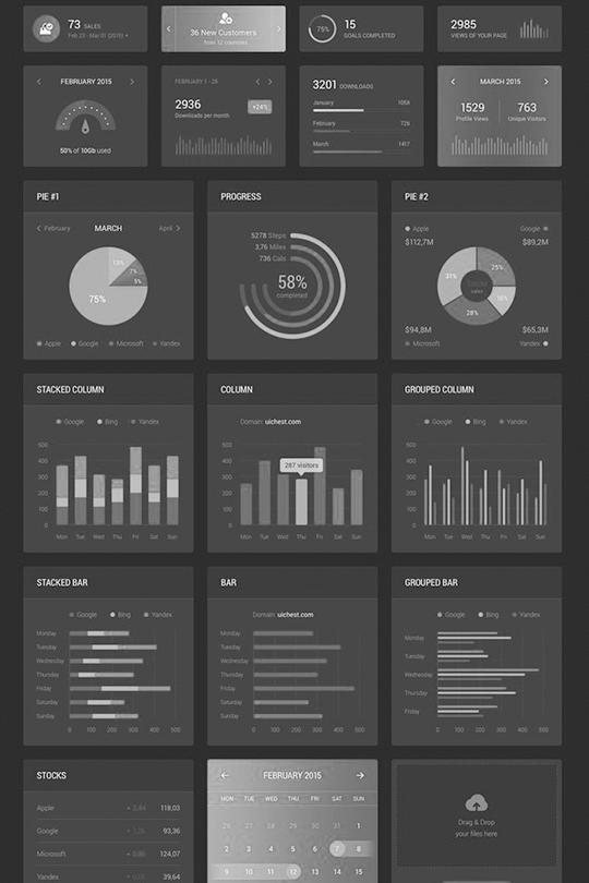 KPIs de ventas