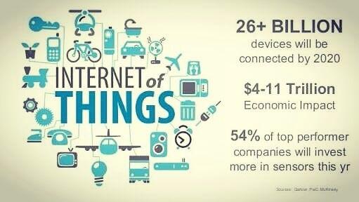 IoT métricas para el 2020